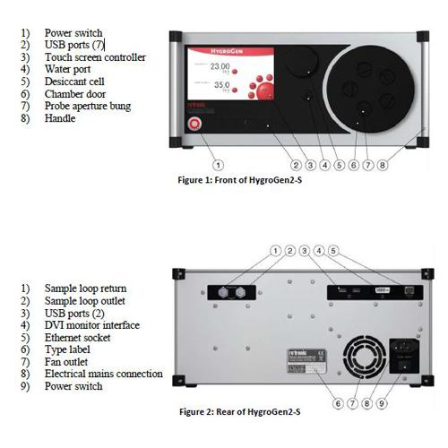 Rotronic hygrogen 2S générateur d'hygrométrie