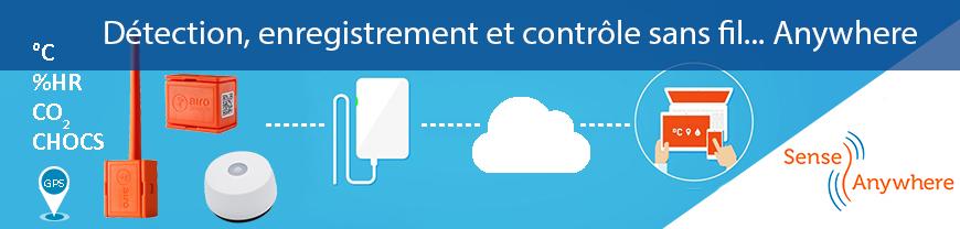 Systeme de monitoring cloud SenseAnywhere