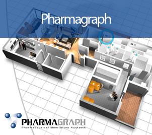 Pharmagraph